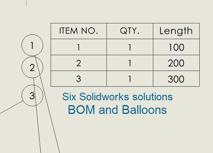 Six SOLIDWORKS Solutions – BOM and Balloons