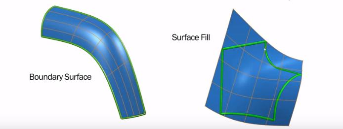 Surfaces & Splines   Surface Primer