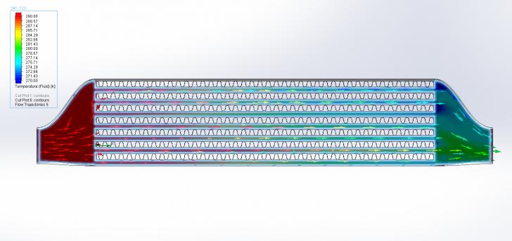 SOLIDWORKS Flow Simulation – Intercooler