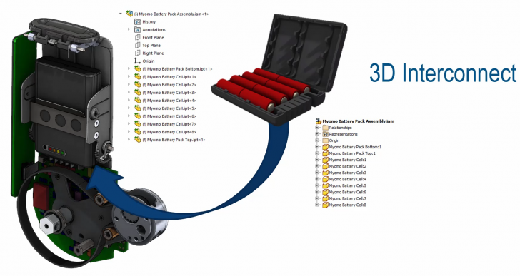3D Interconnect – Say Adiós, Au Revoir and Goodbye to inter-CAD language barriers!