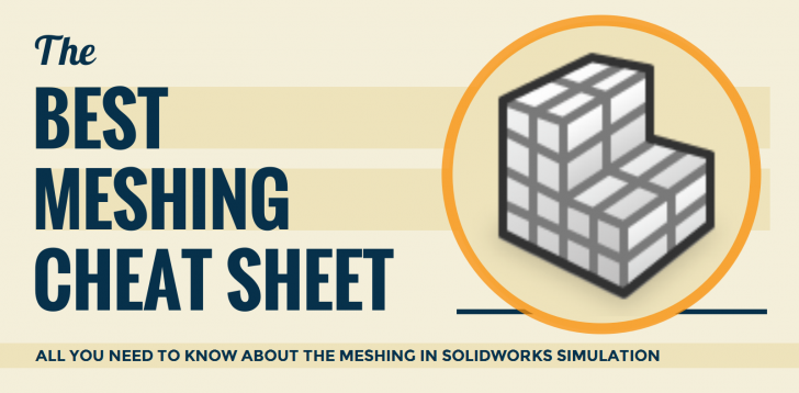 All You Need to Know About Meshing – Infographic